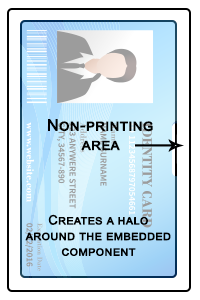 direct-to-card-printing-demonstration
