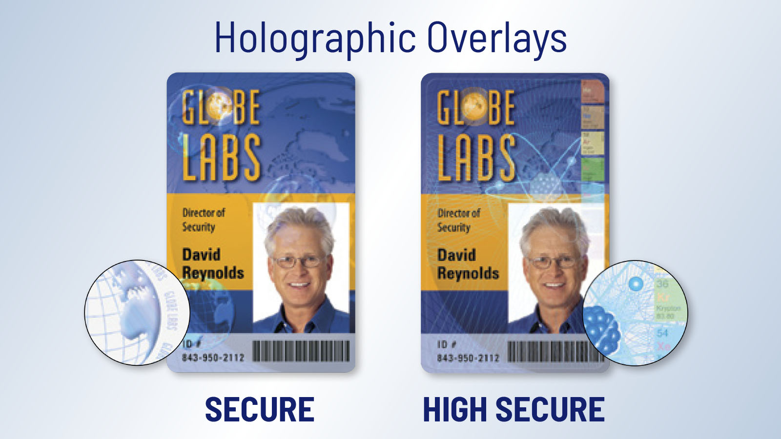 FARGO® ID Card Printers - Secure Holographic Overlays